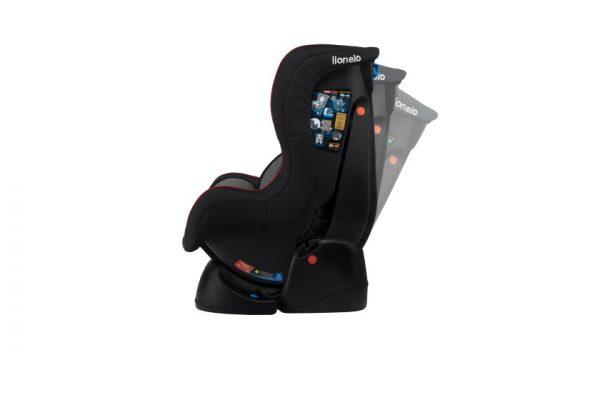 lionelo autostoel liam groep 0 1 zwart sportief 6 332991 1573207172
